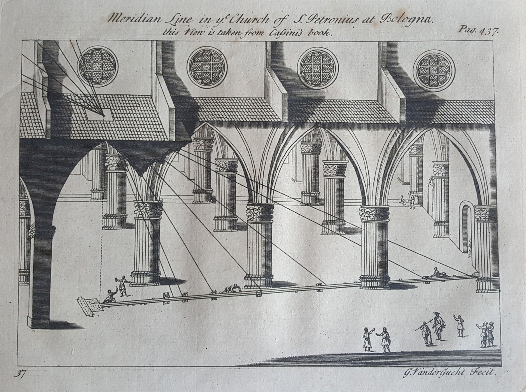 Vandergucht, ca 1730