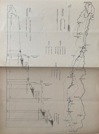 Corso del Savena, 1918